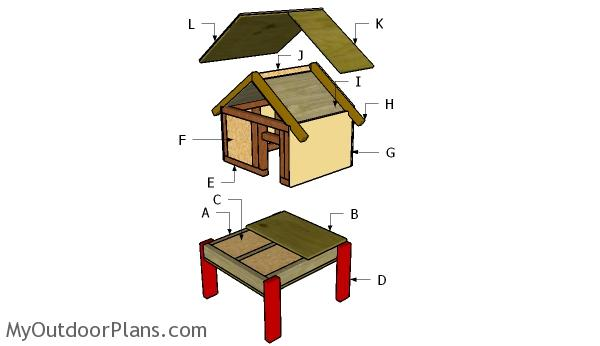 Insulated Cat House by My Outdoor Plans