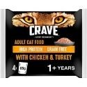 Crave Wet Cat Food With Chicken And Turkey In Loaf