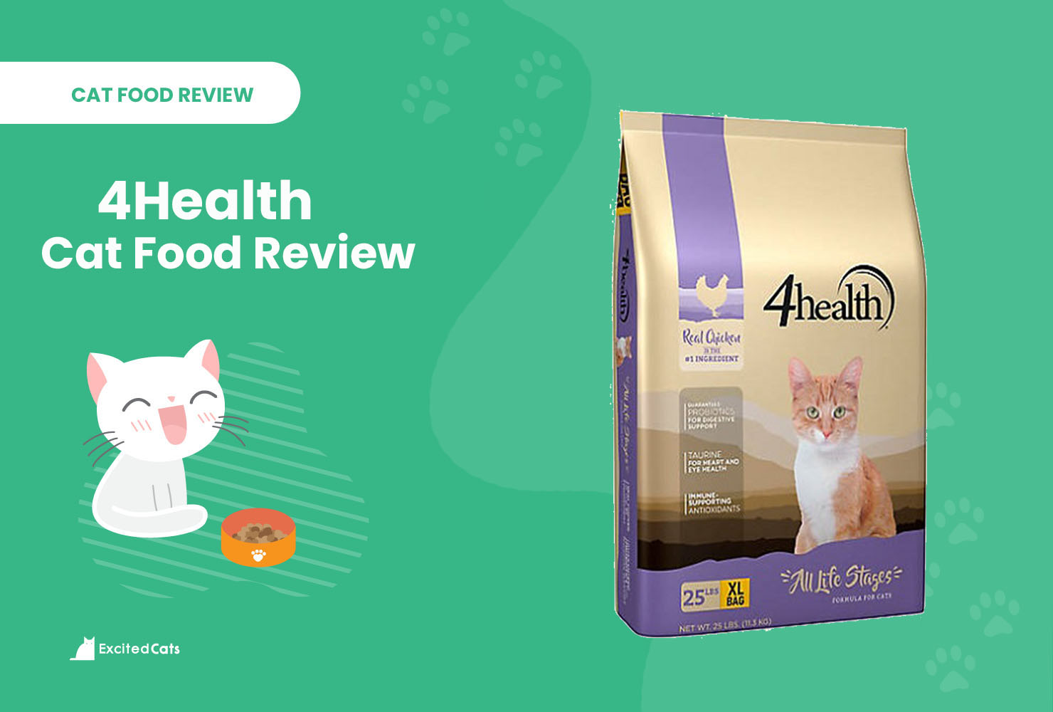 4health review