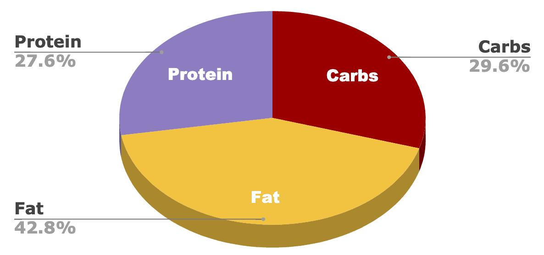 hills science diet sensitive